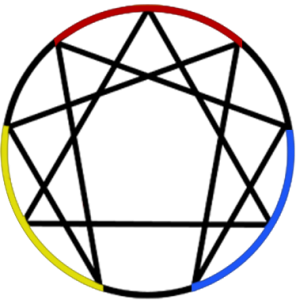 ennea symbol no numbers